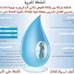 Projet 2 : Sensibilisation des élèves des écoles aux problèmes de l'eau ABHOER-OCADD